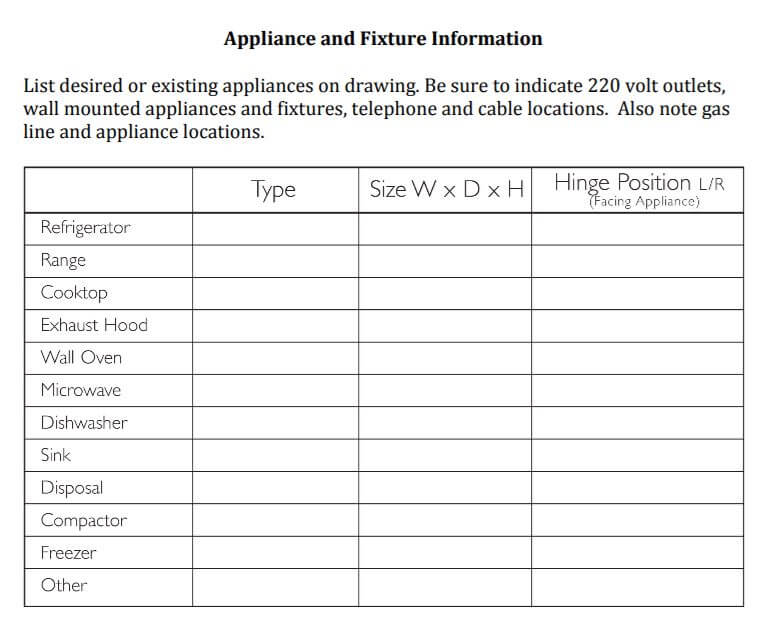 List and Measure Your Appliances